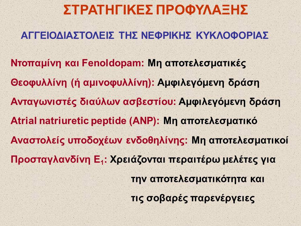 ΣΤΡΑΤΗΓΙΚΕΣ ΠΡΟΦΥΛΑΞΗΣ ΑΓΓΕΙΟΔΙΑΣΤΟΛΕΙΣ ΤΗΣ ΝΕΦΡΙΚΗΣ ΚΥΚΛΟΦΟΡΙΑΣ Ντοπαμίνη και Fenoldopam: Μη αποτελεσματικές Θεοφυλλίνη (ή αμινοφυλλίνη): Αμφιλεγόμεν