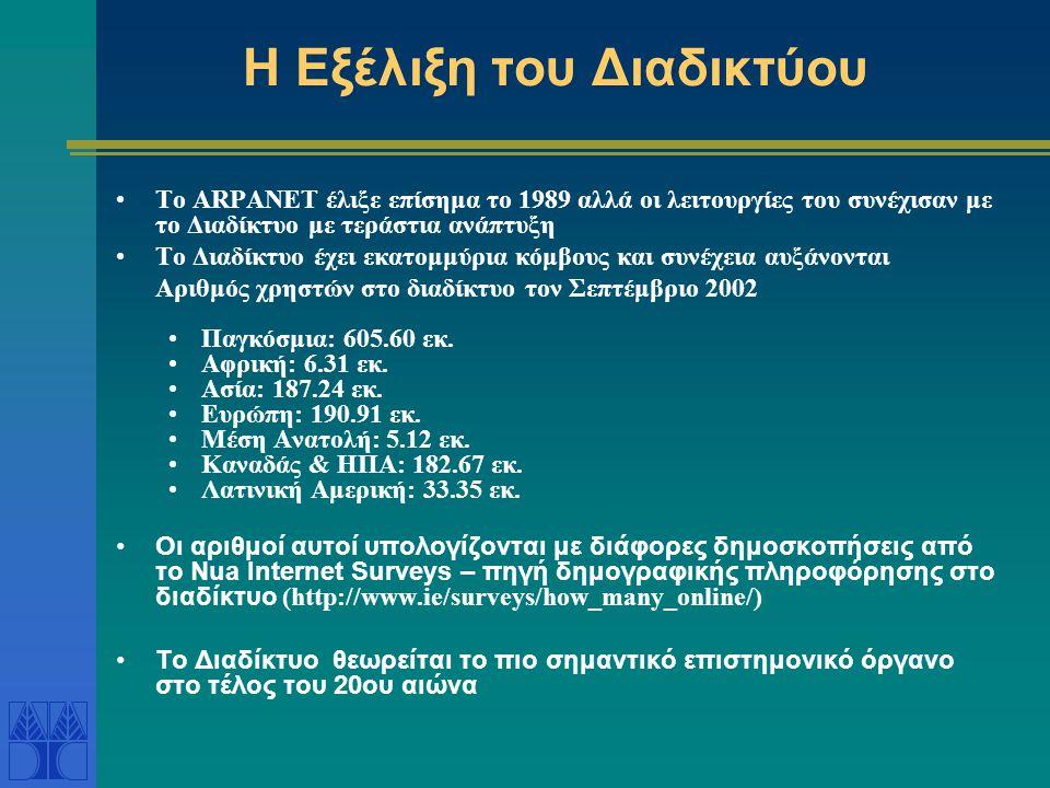 Η Εξέλιξη του Διαδικτύου Η χρήση του ARPANET άλλαξε γρήγορα Δεν περιορίστηκε στην έρευνα Ανταλλαγή ειδήσεων και προσωπικών μηνυμάτων Μεγάλη ανάπτυξη κόμβων Οι κόμβοι χωρίστηκαν σε τομείς ( Domains) που δηλώνονται στο όνομα του κάθε Η/Υ Μερικοί κόμβοι ονομάστηκαν ανάλογα με την γεωγραφική τους τοποθεσία χρησιμοποιούνται 2 γράμματα για να δηλώσουν την χώρα στην οποία ανήκει ο υπολογιστής π.χ.