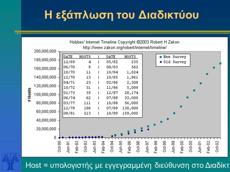 Η Εξέλιξη του Διαδικτύου Το ARPANET έλιξε επίσημα το 1989 αλλά οι λειτουργίες του συνέχισαν με το Διαδίκτυο με τεράστια ανάπτυξη Το Διαδίκτυο έχει εκατομμύρια κόμβους και συνέχεια αυξάνονται Αριθμός χρηστών στο διαδίκτυο τον Σεπτέμβριο 2002 Παγκόσμια: 605.60 εκ.