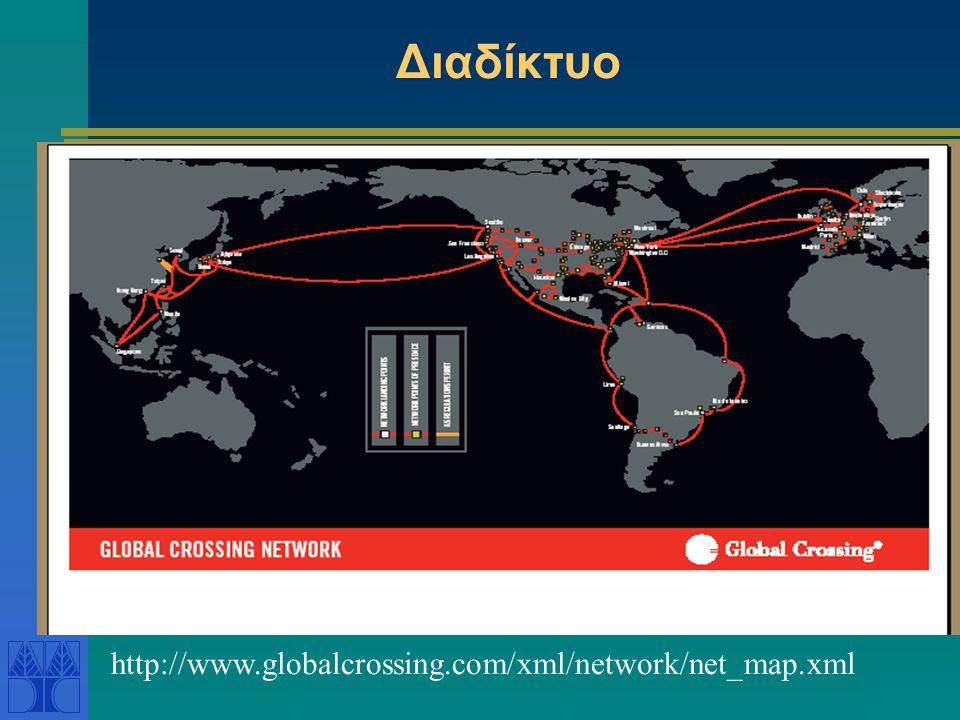 Χαρτογράφηση Διαδικτύου