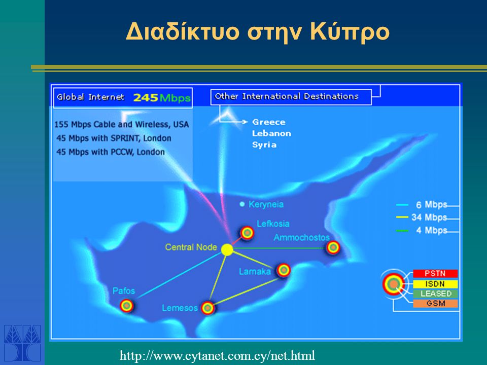 Διαδίκτυο στην Ελλάδα http://www.forthnet.gr