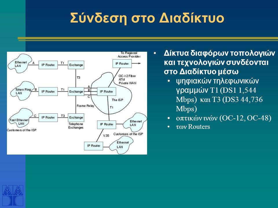 Σύνδεση στο Διαδίκτυο Τo κάθε ISP έχει τόπο πρόσβασης για τους τοπικούς χρήστες στο Point of Presence (POP) Μέσω τηλεφωνικής γραμμής και modem ή με DSL κτλ Το Network Access Point (NAP) ενώνει μεγάλα δίκτυα και NBPs.