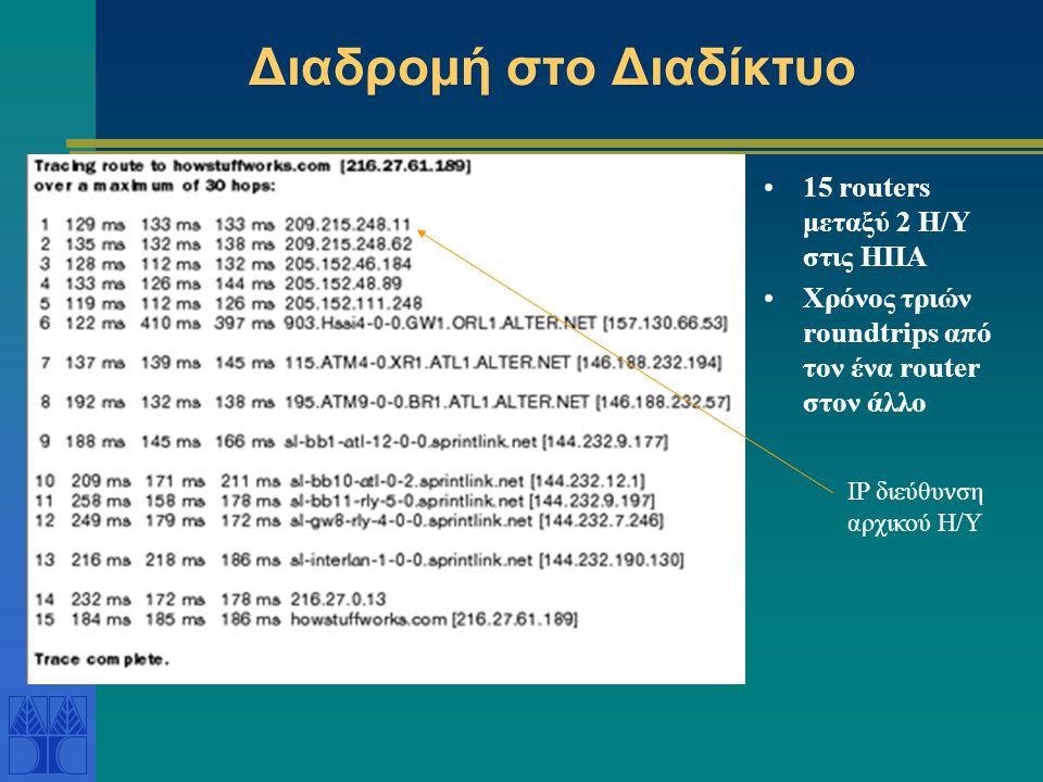 Διευθύνσεις Η/Υ Κάθε Η/Υ στο Ethernet έχει λίστα με τα IP addresses των υπόλοιπων Η/Υ και τις αντίστοιχες Ethernet διευθύνσεις των Η/Υ Αυτή η αντιστοιχία γίνεται με το Ethernet Address Resolution Protocol (ARP) Πρωτόκολλο που χρησιμοποιείται από κάθε Η/Υ για να μάθει την Ethernet διεύθυνση που αντιστοιχεί με την IP διεύθυνση στο διαδίκτυο με την οποία θέλει να επικοινωνήσει