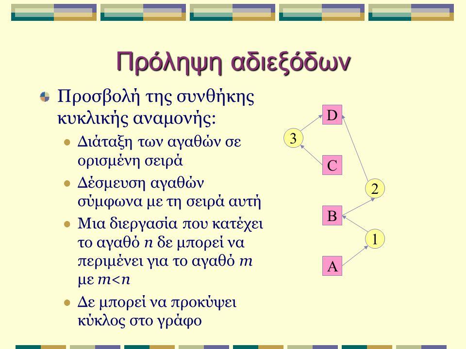 Πρόληψη αδιεξόδων Προσβολή της συνθήκης κυκλικής αναμονής: Διάταξη των αγαθών σε ορισμένη σειρά Δέσμευση αγαθών σύμφωνα με τη σειρά αυτή Μια διεργασία που κατέχει το αγαθό n δε μπορεί να περιμένει για το αγαθό m με m<n Δε μπορεί να προκύψει κύκλος στο γράφο A 1 B C D 2 3