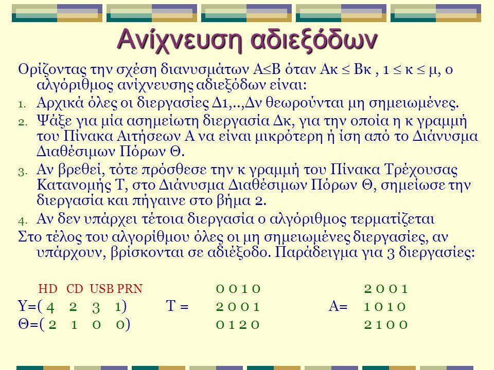 Ανίχνευση αδιεξόδων Ορίζοντας την σχέση διανυσμάτων Α  Β όταν Ακ  Βκ, 1  κ  μ, ο αλγόριθμος ανίχνευσης αδιεξόδων είναι: 1.