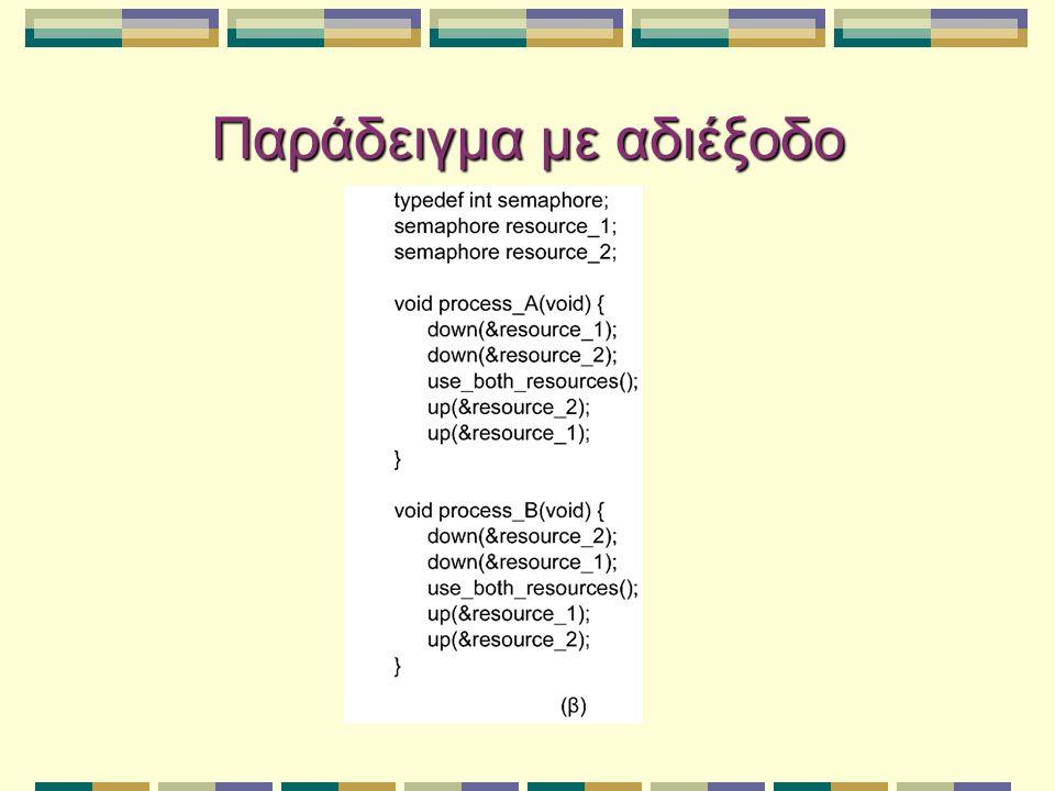 Τυπικός ορισμός αδιεξόδου Ένα σύνολο διεργασιών βρίσκεται σε αδιέξοδο αν κάθε διεργασία του συνόλου περιμένει ένα συμβάν που μόνο μια άλλη διεργασία του συνόλου μπορεί να προκαλέσει.
