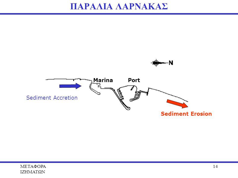 METAΦΟΡΑ ΙΖΗΜΑΤΩΝ 14 MarinaPort Sediment Accretion Sediment Erosion ΠΑΡΑΛΙΑ ΛΑΡΝΑΚΑΣ