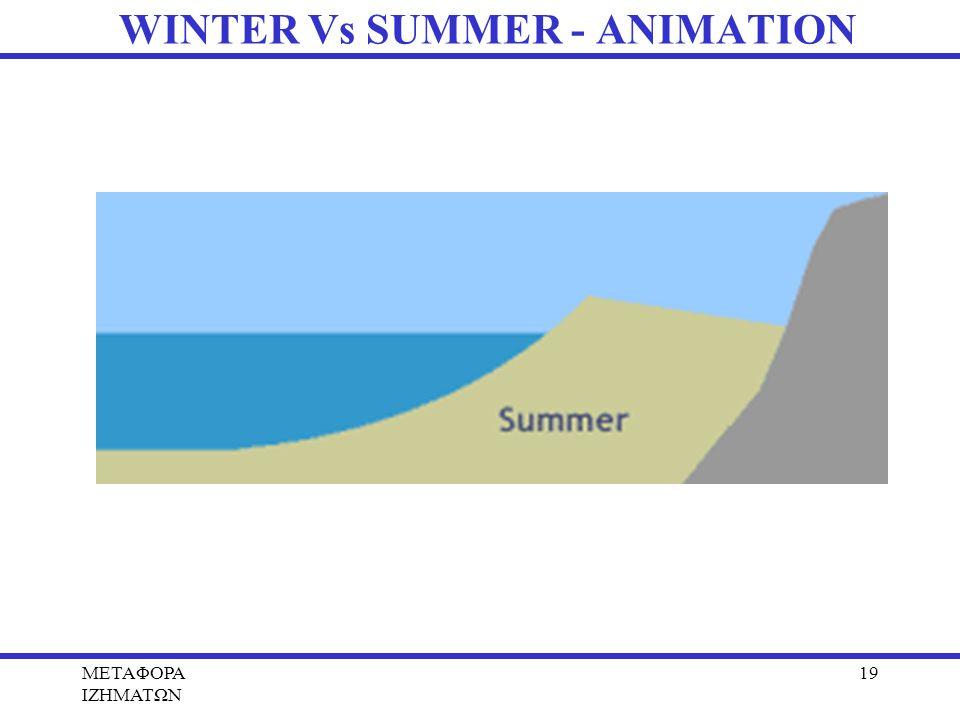METAΦΟΡΑ ΙΖΗΜΑΤΩΝ 19 WINTER Vs SUMMER - ANIMATION