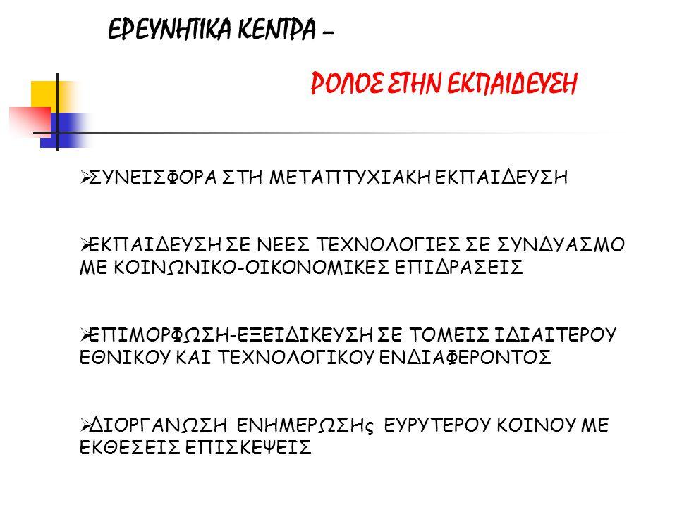 ΕΡΕΥΝΗΤΙΚΑ ΚΕΝΤΡΑ – ΡΟΛΟΣ ΣΤΗΝ ΕΚΠΑΙΔΕΥΣΗ  ΣΥΝΕΙΣΦΟΡΑ ΣΤΗ ΜΕΤΑΠΤΥΧΙΑΚΗ ΕΚΠΑΙΔΕΥΣΗ  ΕΚΠΑΙΔΕΥΣΗ ΣΕ ΝΕΕΣ ΤΕΧΝΟΛΟΓΙΕΣ ΣΕ ΣΥΝΔΥΑΣΜΟ ΜΕ ΚΟΙΝΩΝΙΚΟ-ΟΙΚΟΝΟΜΙΚΕΣ ΕΠΙΔΡΑΣΕΙΣ  ΕΠΙΜΟΡΦΩΣΗ-ΕΞΕΙΔΙΚΕΥΣΗ ΣΕ ΤΟΜΕΙΣ ΙΔΙΑΙΤΕΡΟΥ ΕΘΝΙΚΟΥ ΚΑΙ ΤΕΧΝΟΛΟΓΙΚΟΥ ΕΝΔΙΑΦΕΡΟΝΤΟΣ  ΔΙΟΡΓΑΝΩΣΗ ΕΝΗΜΕΡΩΣΗς ΕΥΡΥΤΕΡΟΥ ΚΟΙΝΟΥ ΜΕ ΕΚΘΕΣΕΙΣ ΕΠΙΣΚΕΨΕΙΣ