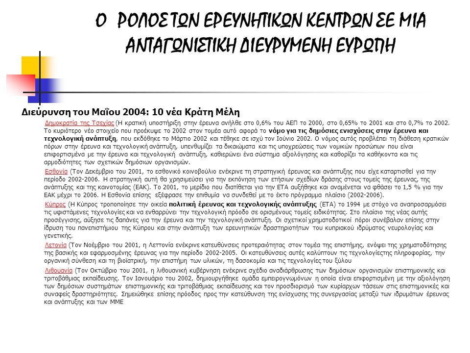 Διεύρυνση του Μαΐου 2004: 10 νέα Κράτη Μέλη ΜάλταΜάλτα (Το Συμβούλιο επιστημών και τεχνολογιών της Μάλτας (MCST), αρμόδιο για τον συντονισμό της συμμετοχής της Μάλτας στα κοινοτικά προγράμματα έρευνας, σύστησε μια μονάδα στρατηγικού σχεδιασμού η οποία ανέλαβε την δημιουργία τομεακών δικτύων τα οποία να παρέχουν στρατηγικές συμβουλές σε πεδία εθνικού ενδιαφέροντος Ουγγαρία Ουγγαρία (Η ουγγρική κυβέρνηση ωστόσο αύξησε την οικονομική της ενίσχυση στον τομέα.