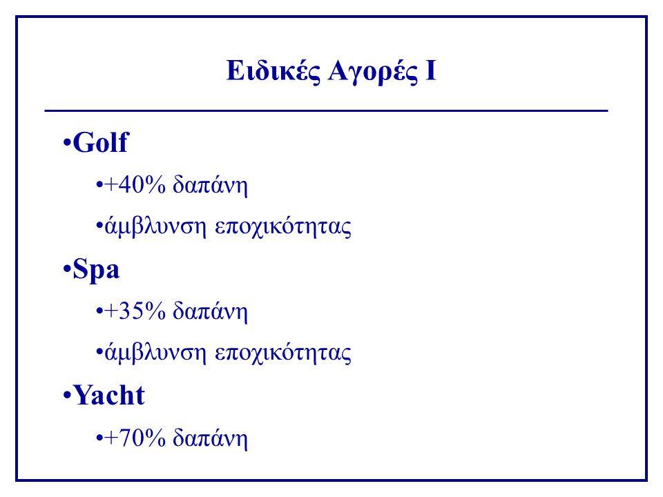 Eιδικές Αγορές I Golf +40% δαπάνη άμβλυνση εποχικότητας Spa +35% δαπάνη άμβλυνση εποχικότητας Yacht +70% δαπάνη