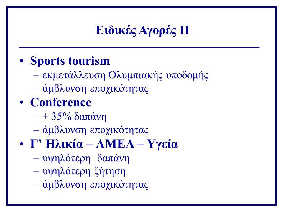 Sports tourism –εκμετάλλευση Ολυμπιακής υποδομής –άμβλυνση εποχικότητας Conference –+ 35% δαπάνη –άμβλυνση εποχικότητας Γ' Ηλικία – ΑΜΕΑ – Υγεία –υψηλ