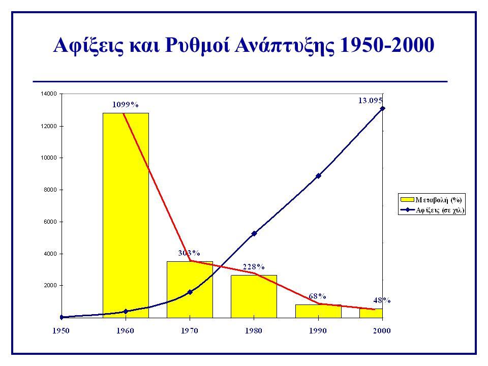 Αφίξεις και Ρυθμοί Ανάπτυξης 1950-2000