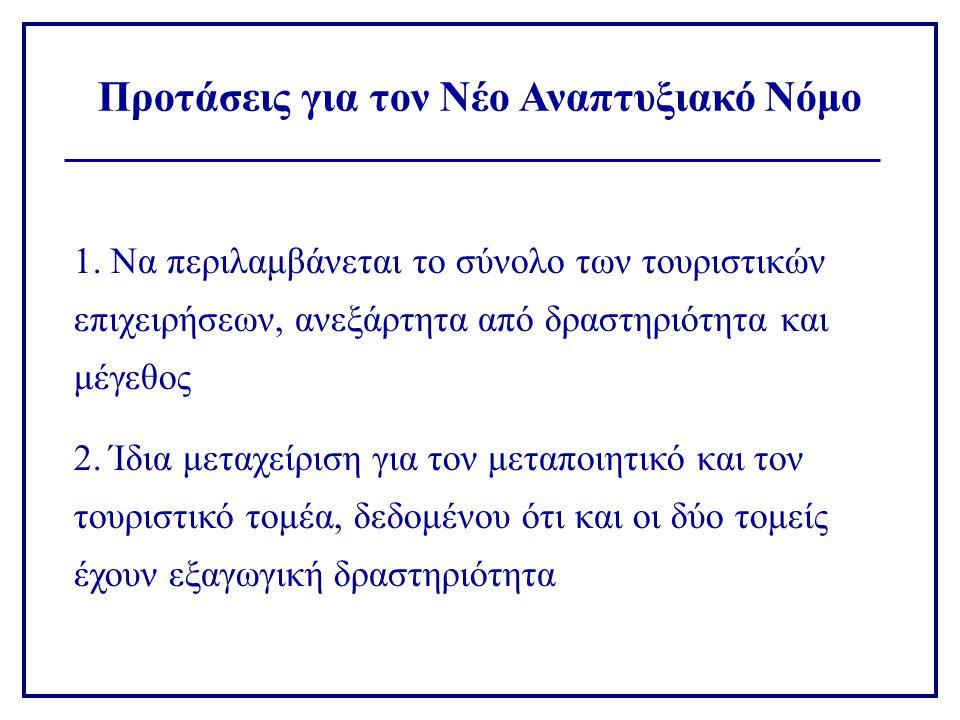 Προτάσεις για τον Νέο Αναπτυξιακό Νόμο 1. Να περιλαμβάνεται το σύνολο των τουριστικών επιχειρήσεων, ανεξάρτητα από δραστηριότητα και μέγεθος 2. Ίδια μ