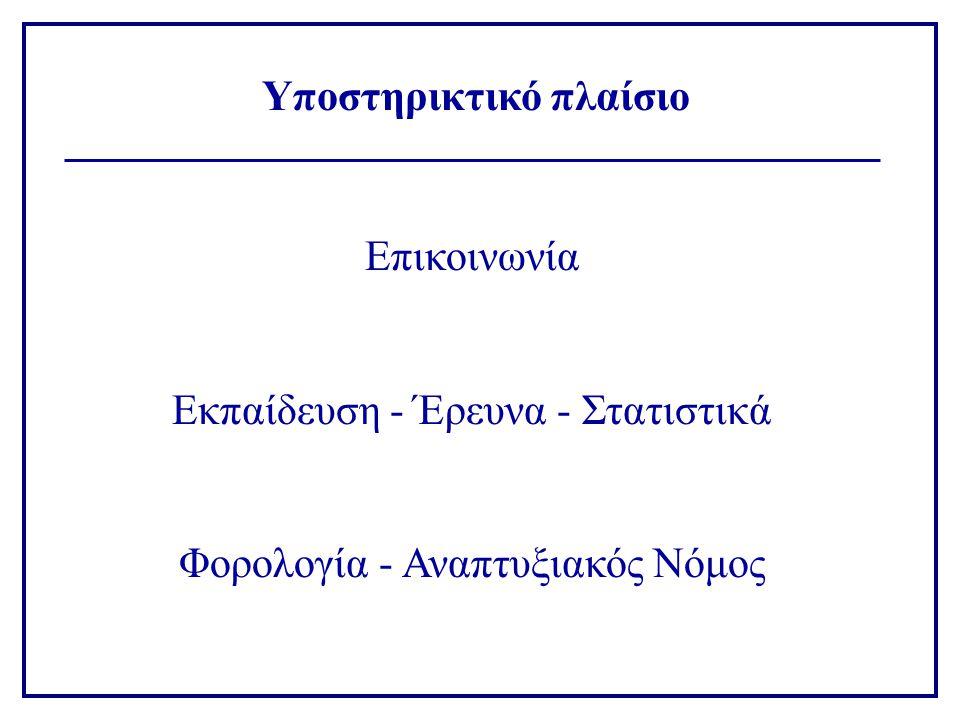 Υποστηρικτικό πλαίσιο Επικοινωνία Εκπαίδευση - Έρευνα - Στατιστικά Φορολογία - Αναπτυξιακός Νόμος
