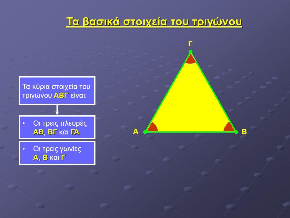 Α Β Γ Τα βασικά στοιχεία του τριγώνου Τα κύρια στοιχεία του ΑΒΓ τριγώνου ΑΒΓ είναι: ΑΒΒΓΓΑΟι τρεις πλευρές ΑΒ, ΒΓ και ΓΑ Α, ΒΓΟι τρεις γωνίες Α, Β και