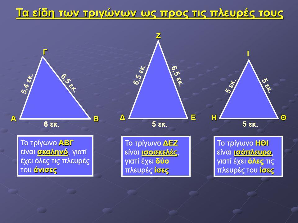 Τα είδη των τριγώνων ως προς τις πλευρές τους ΑΓΒ ΔΕΖ ΗΙΘ 5 εκ. 6,5 εκ. 6 εκ. 5,4 εκ. 6,5 εκ. ΑΒΓ σκαληνό άνισες Το τρίγωνο ΑΒΓ είναι σκαληνό, γιατί έ