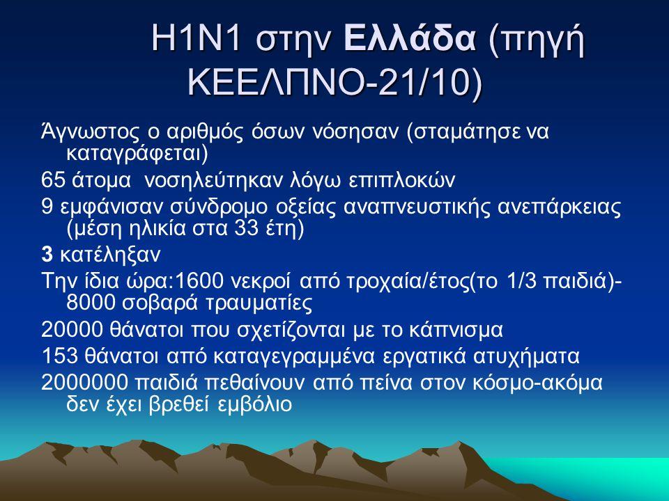 Η1Ν1 στην Ελλάδα (πηγή ΚΕΕΛΠΝΟ-21/10) Άγνωστος ο αριθμός όσων νόσησαν (σταμάτησε να καταγράφεται) 65 άτομα νοσηλεύτηκαν λόγω επιπλοκών 9 εμφάνισαν σύνδρομο οξείας αναπνευστικής ανεπάρκειας (μέση ηλικία στα 33 έτη) 3 κατέληξαν Την ίδια ώρα:1600 νεκροί από τροχαία/έτος(το 1/3 παιδιά)- 8000 σοβαρά τραυματίες 20000 θάνατοι που σχετίζονται με το κάπνισμα 153 θάνατοι από καταγεγραμμένα εργατικά ατυχήματα 2000000 παιδιά πεθαίνουν από πείνα στον κόσμο-ακόμα δεν έχει βρεθεί εμβόλιο