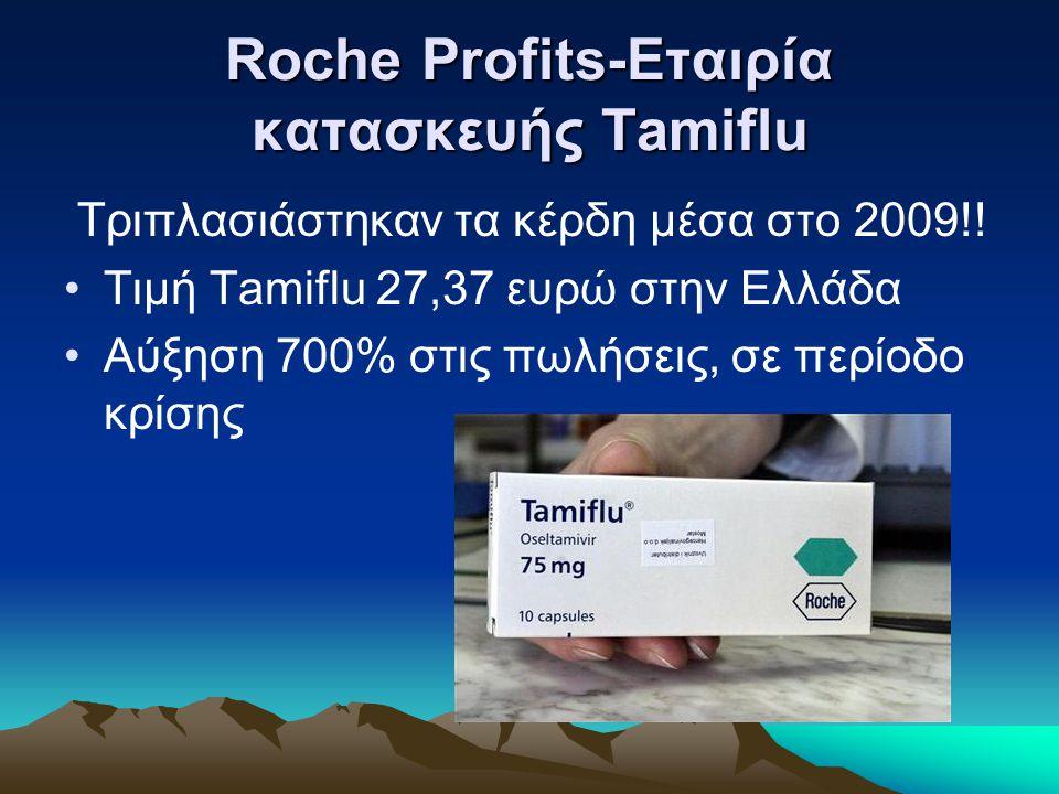 Roche Profits-Εταιρία κατασκευής Tamiflu Τριπλασιάστηκαν τα κέρδη μέσα στο 2009!.