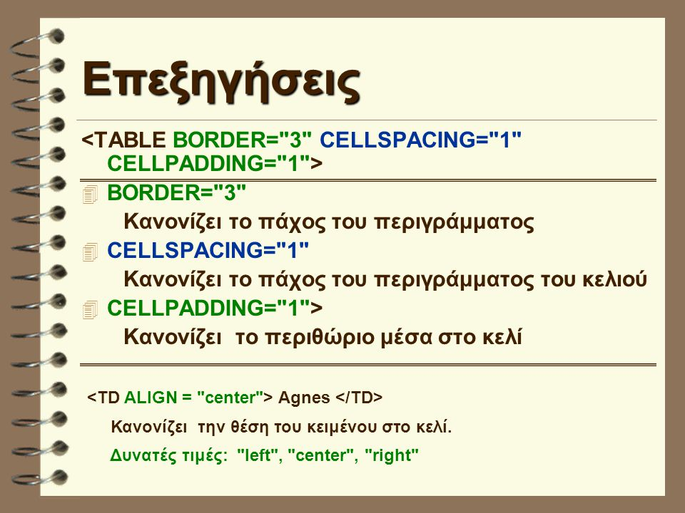 Επεξηγήσεις 4 BORDER= 3 Κανονίζει το πάχος του περιγράμματος 4 CELLSPACING= 1 Κανονίζει το πάχος του περιγράμματος του κελιού 4 CELLPADDING= 1 > Κανονίζει το περιθώριο μέσα στο κελί Agnes Κανονίζει την θέση του κειμένου στο κελί.
