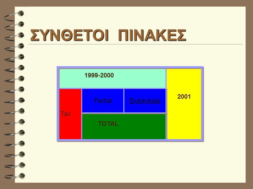 ΣΥΝΘΕΤΟΙ ΠΙΝΑΚΕΣ Partial Subtotals 1999-2000 Tax 2001 TOTAL