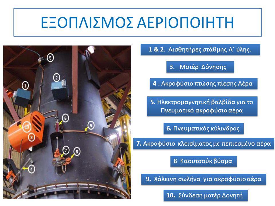ΕΞΟΠΛΙΣΜΟΣ ΑΕΡΙΟΠΟΙΗΤΗ 1 & 2. Αισθητήρες στάθμης Α΄ ύλης. 3. Μοτέρ Δόνησης 4. Ακροφύσιο πτώσης πίεσης Αέρα 5. Ηλεκτρομαγνητική βαλβίδα για το Πνευματι