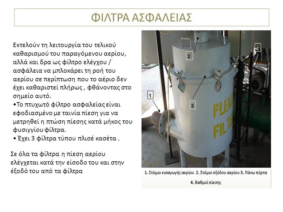 ΦΙΛΤΡΑ ΑΣΦΑΛΕΙΑΣ Εκτελούν τη λειτουργία του τελικού καθαρισμού του παραγόμενου αερίου, αλλά και δρα ως φίλτρο ελέγχου / ασφάλεια να μπλοκάρει τη ροή τ