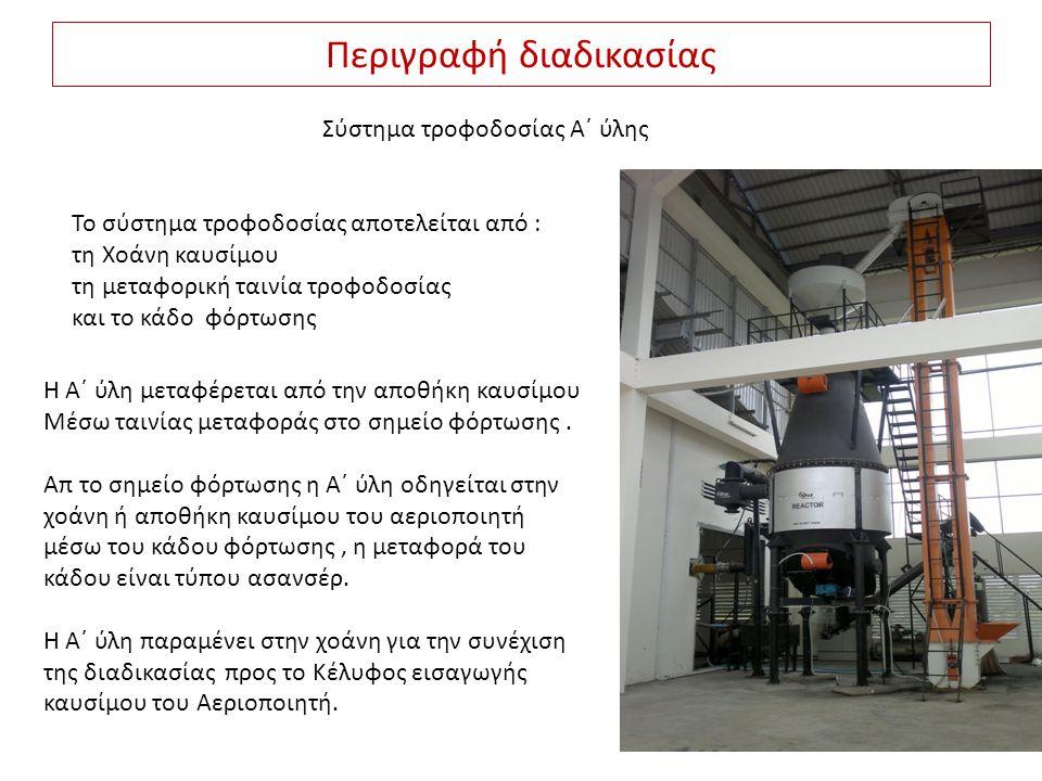 Περιγραφή διαδικασίας Σύστημα τροφοδοσίας Α΄ ύλης Το σύστημα τροφοδοσίας αποτελείται από : τη Χοάνη καυσίμου τη μεταφορική ταινία τροφοδοσίας και το κ