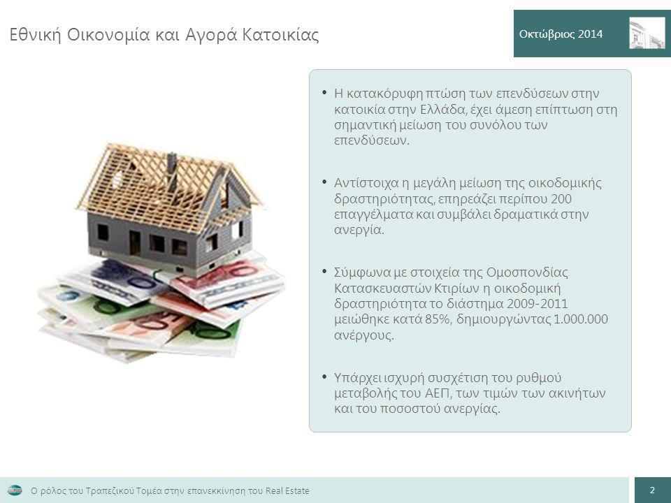 Εθνική Οικονομία και Αγορά Κατοικίας Οκτώβριος 2014 2 Ο ρόλος του Τραπεζικού Τομέα στην επανεκκίνηση του Real Estate Η κατακόρυφη πτώση των επενδύσεων στην κατοικία στην Ελλάδα, έχει άμεση επίπτωση στη σημαντική μείωση του συνόλου των επενδύσεων.
