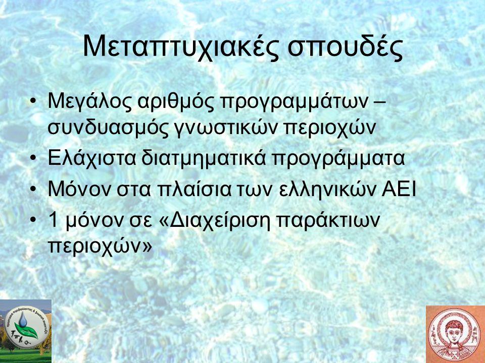 Μεταπτυχιακές σπουδές Μεγάλος αριθμός προγραμμάτων – συνδυασμός γνωστικών περιοχών Ελάχιστα διατμηματικά προγράμματα Μόνον στα πλαίσια των ελληνικών Α
