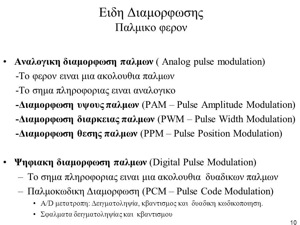 10 Ειδη Διαμορφωσης Παλμικο φερον Αναλογικη διαμορφωση παλμων ( Analog pulse modulation) -Το φερον ειναι μια ακολουθια παλμων -Το σημα πληροφοριας ειν