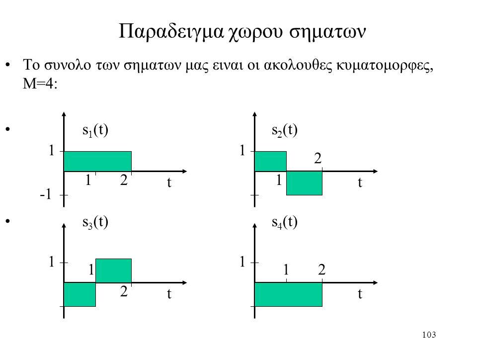 103 Παραδειγμα χωρου σηματων Το συνολο των σηματων μας ειναι οι ακολουθες κυματομορφες, Μ=4: s 1 (t) s 2 (t) s 3 (t) s 4 (t) 1 12 t 1 12 t 1 12 t 1 12