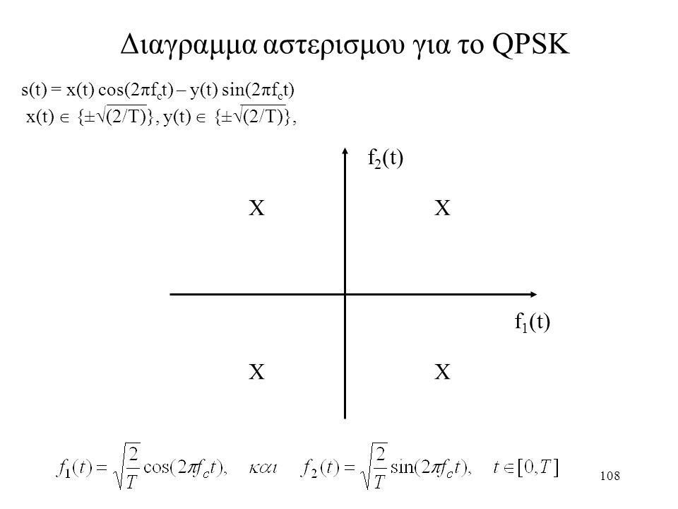 108 Διαγραμμα αστερισμου για το QPSK s(t) = x(t) cos(2πf c t) – y(t) sin(2πf c t) x(t)  {±  (2/T)}, y(t)  {±  (2/T)}, X f 2 (t) f 1 (t)