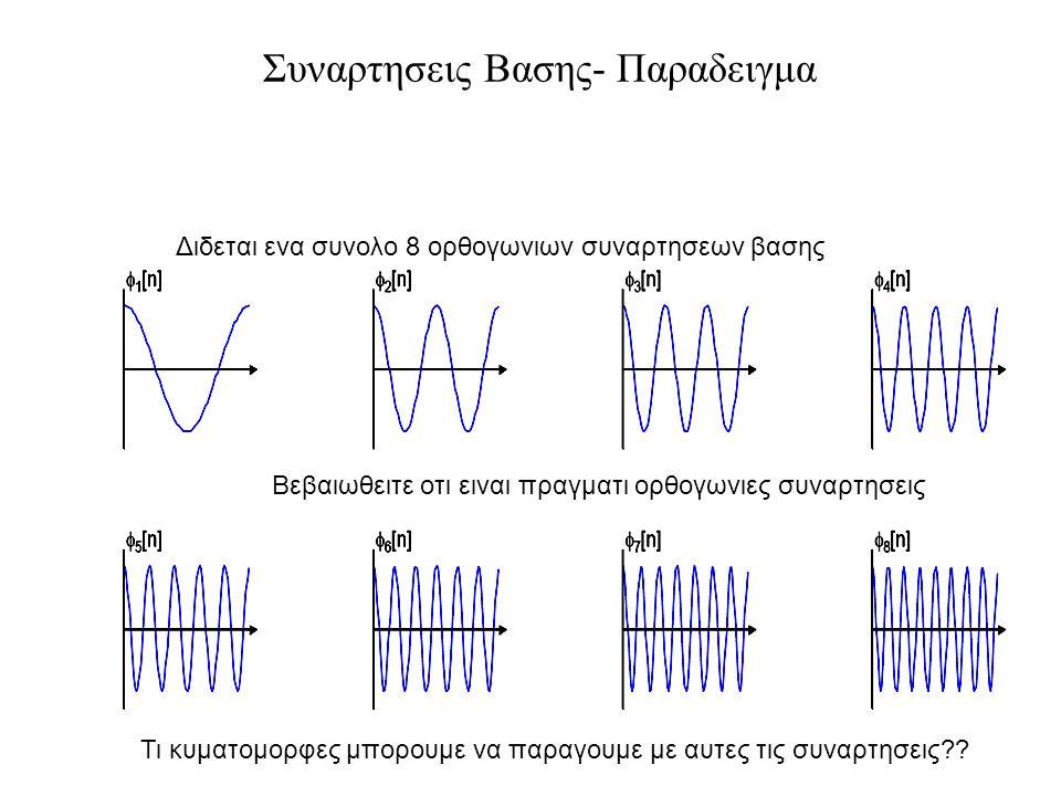 109 Συναρτησεις Βασης- Παραδειγμα Διδεται ενα συνολο 8 ορθογωνιων συναρτησεων βασης Τι κυματομορφες μπορουμε να παραγουμε με αυτες τις συναρτησεις?? Β