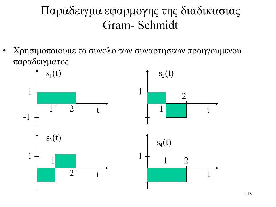 119 Παραδειγμα εφαρμογης της διαδικασιας Gram- Schmidt Χρησιμοποιουμε το συνολο των συναρτησεων προηγουμενου παραδειγματος 1 12 t 1 12 t 1 12 t 1 12 t
