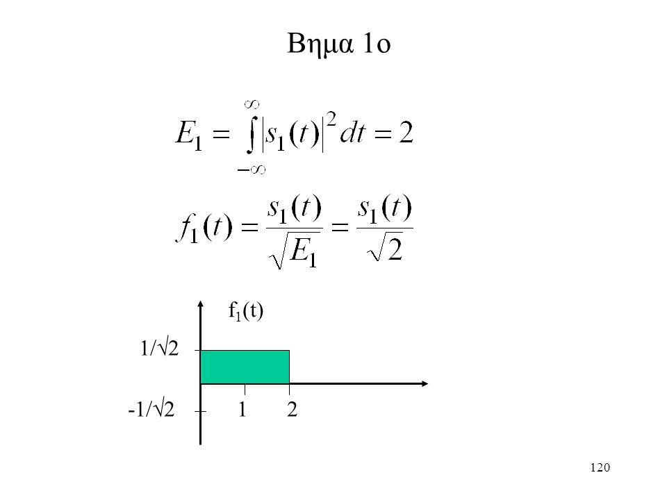 120 Βημα 1ο -1/  2 1 2 1/  2 f 1 (t)