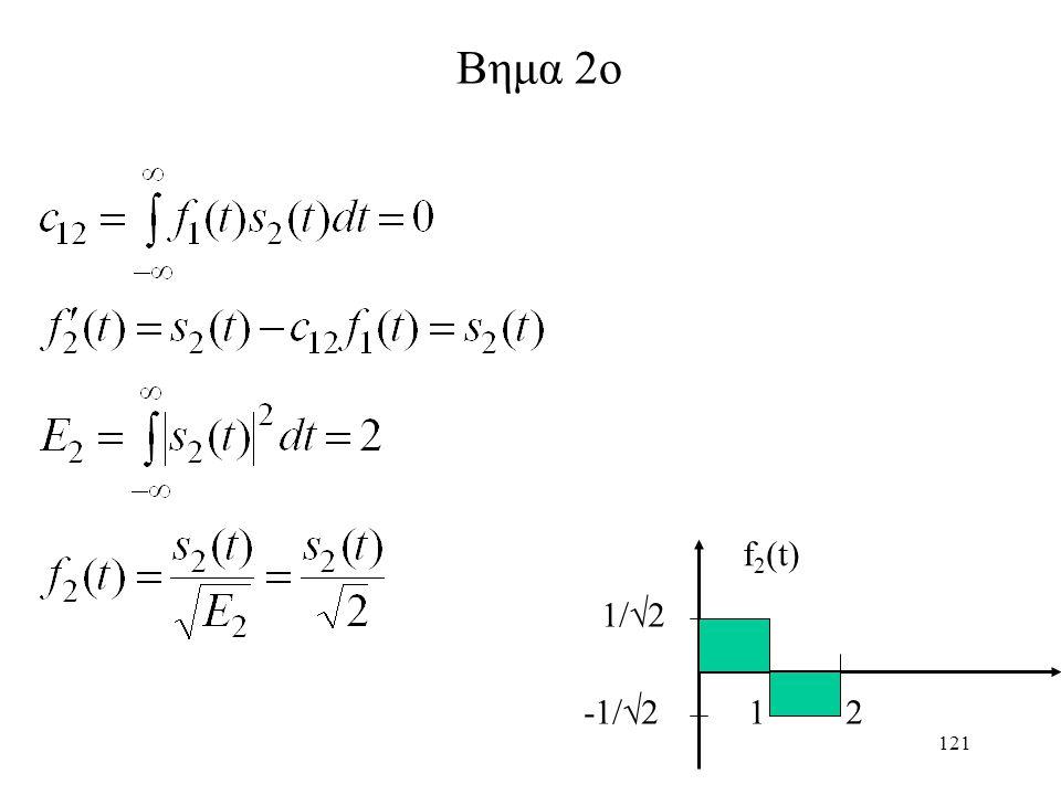 121 Βημα 2ο -1/  2 1 2 1/  2 f 2 (t)