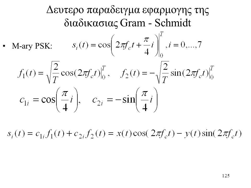 125 Δευτερο παραδειγμα εφαρμογης της διαδικασιας Gram - Schmidt Μ-ary PSK: