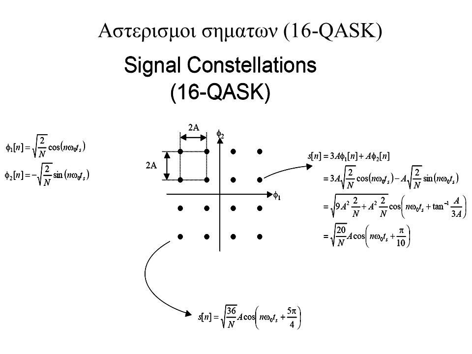 131 Αστερισμοι σηματων (16-QASK)
