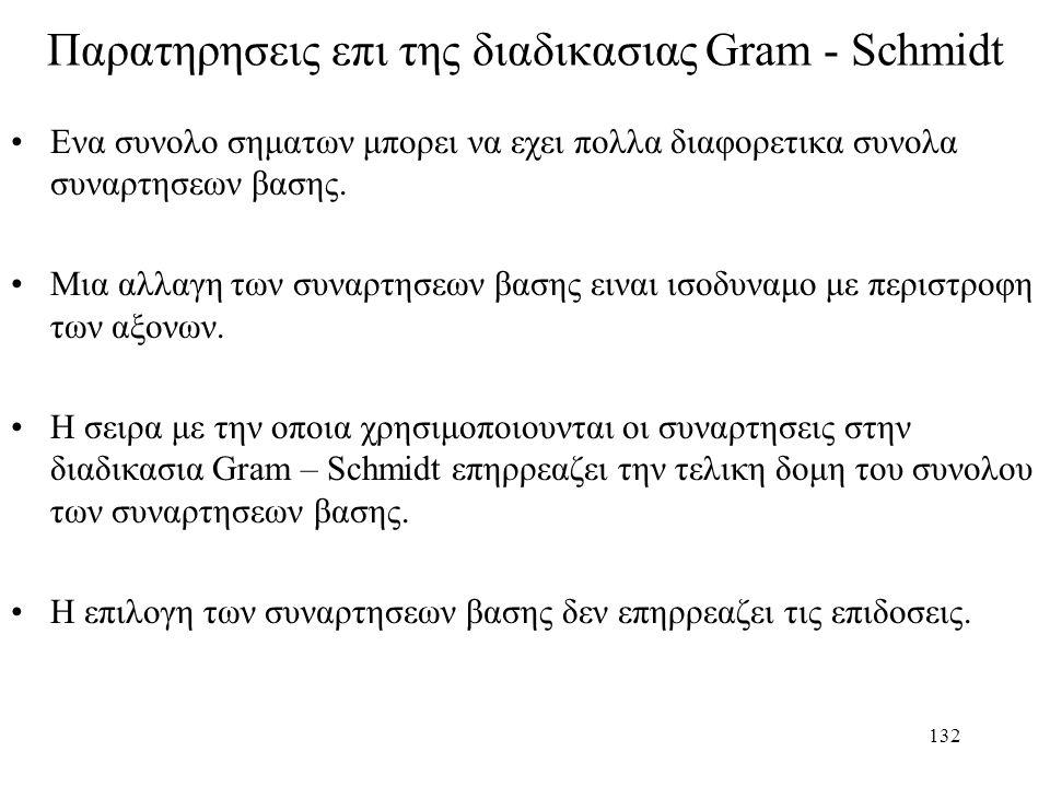 132 Παρατηρησεις επι της διαδικασιας Gram - Schmidt Ενα συνολο σηματων μπορει να εχει πολλα διαφορετικα συνολα συναρτησεων βασης. Μια αλλαγη των συναρ