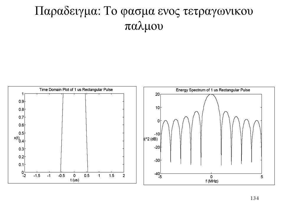 134 Παραδειγμα: Το φασμα ενος τετραγωνικου παλμου
