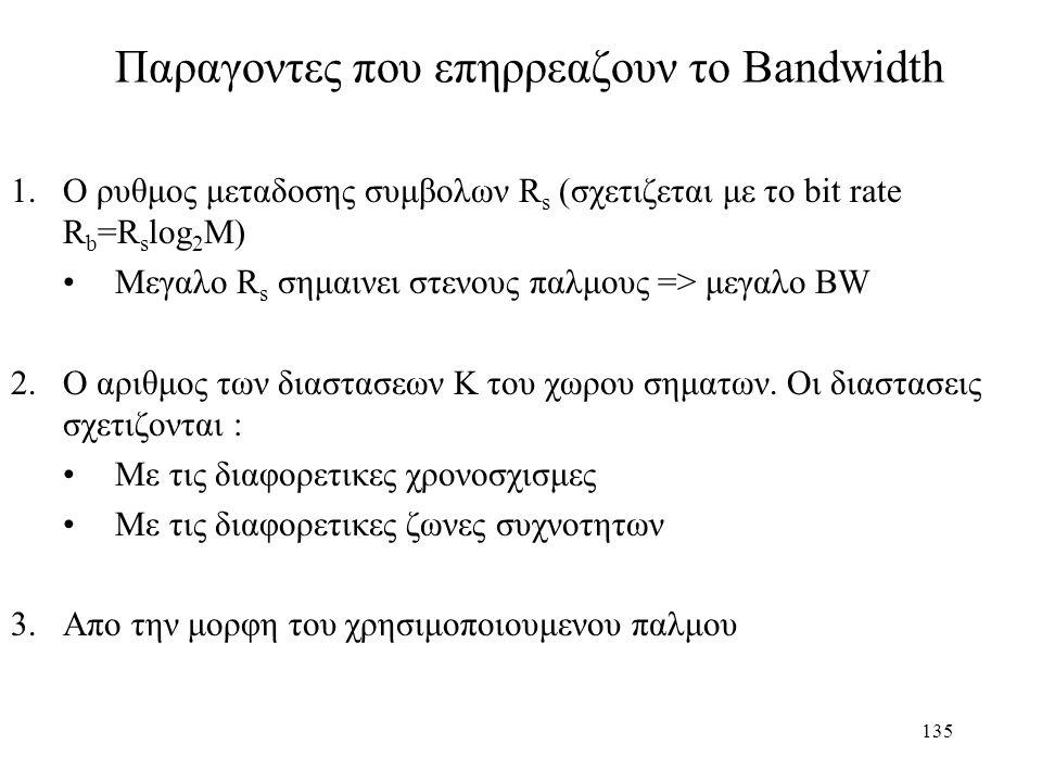 135 Παραγοντες που επηρρεαζουν το Bandwidth 1.O ρυθμος μεταδοσης συμβολων R s (σχετιζεται με το bit rate R b =R s log 2 M) Μεγαλο R s σημαινει στενους