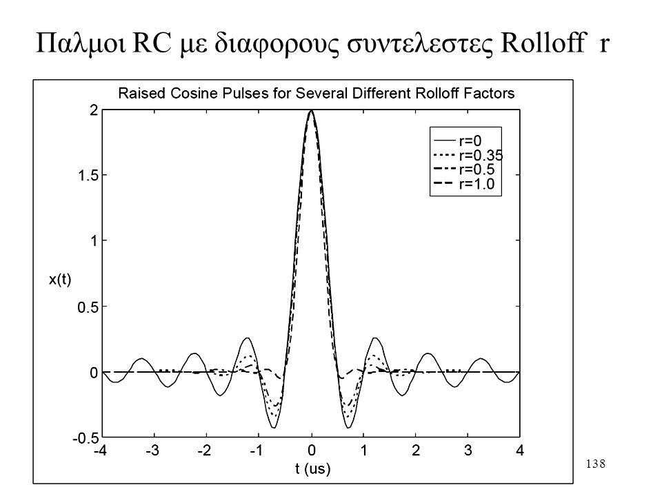 138 Παλμοι RC με διαφορους συντελεστες Rolloff r