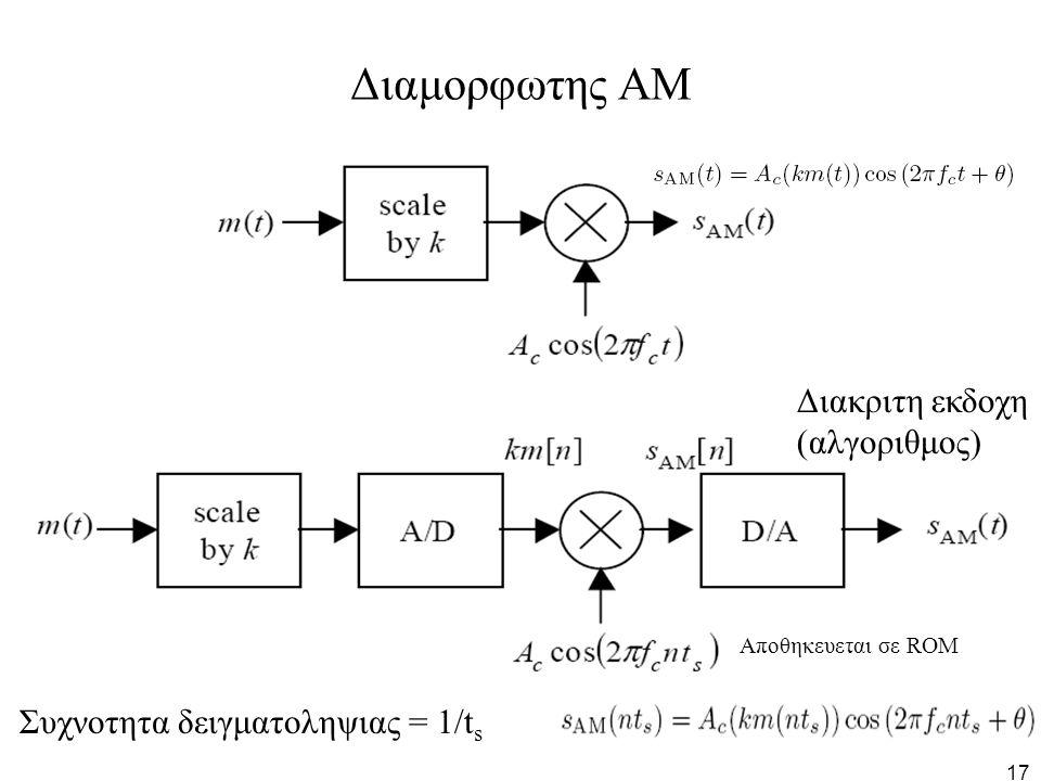17 Διαμορφωτης ΑΜ Συχνοτητα δειγματοληψιας = 1/t s Διακριτη εκδοχη (αλγοριθμος) Αποθηκευεται σε ROM