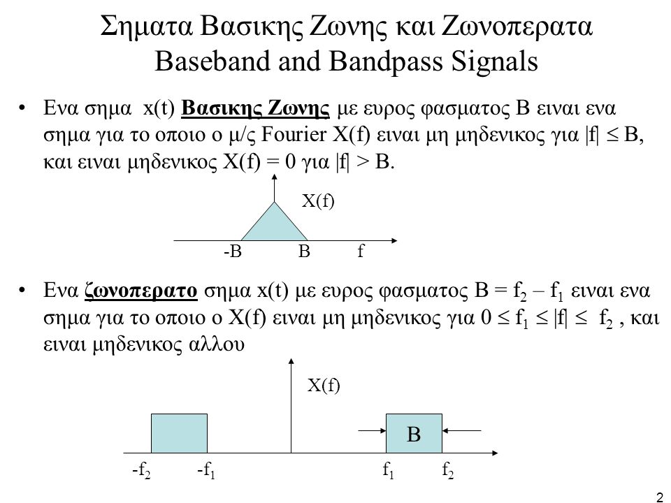 2 Σηματα Βασικης Ζωνης και Ζωνοπερατα Baseband and Bandpass Signals Ενα σημα x(t) Βασικης Ζωνης με ευρος φασματος Β ειναι ενα σημα για το οποιο ο μ/ς