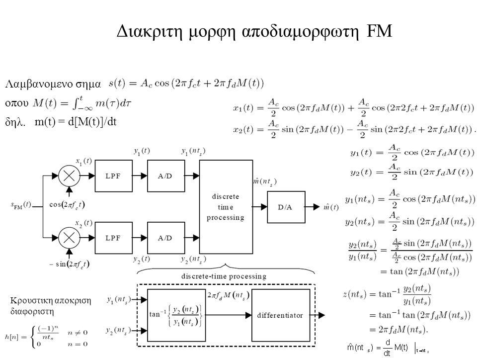 32 Διακριτη μορφη αποδιαμορφωτη FM Λαμβανομενο σημα οπου δηλ. m(t) = d[M(t)]/dt Κρουστικη αποκριση διαφοριστη