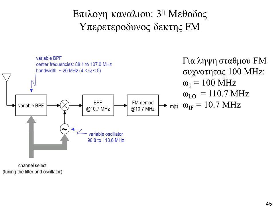 45 Επιλογη καναλιου: 3 η Μεθοδος Υπερετεροδυνος δεκτης FM Για ληψη σταθμου FM συχνοτητας 100 MHz: ω 0 = 100 MHz ω LO = 110.7 MHz ω IF = 10.7 ΜΗz