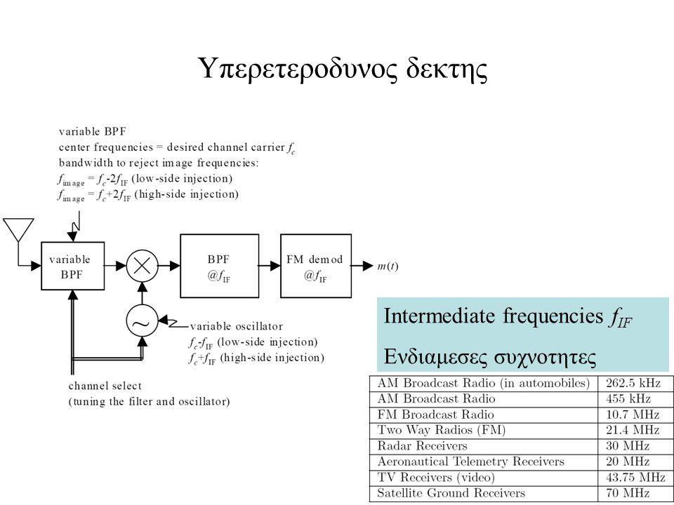 49 Υπερετεροδυνος δεκτης Intermediate frequencies f IF Ενδιαμεσες συχνοτητες