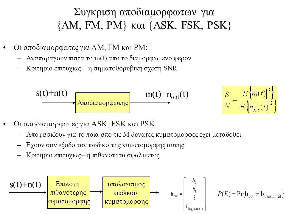 51 Συγκριση αποδιαμορφωτων για {ΑΜ, FM, PM} και {ASK, FSK, PSK} Οι αποδιαμορφωτες για AM, FM και ΡΜ: –Αναπαραγουν πιστα το m(t) απο το διαμορφωμενο φε