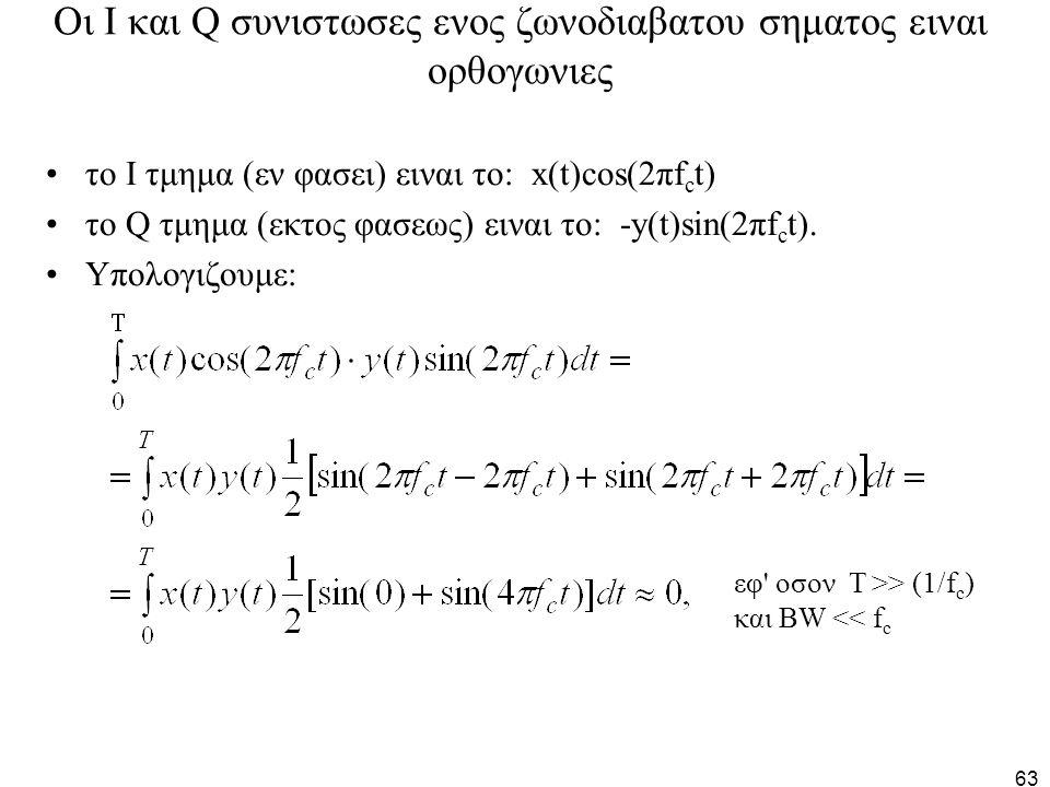 63 Οι Ι και Q συνιστωσες ενος ζωνοδιαβατου σηματος ειναι ορθογωνιες το Ι τμημα (εν φασει) ειναι το: x(t)cos(2πf c t) το Q τμημα (εκτος φασεως) ειναι τ